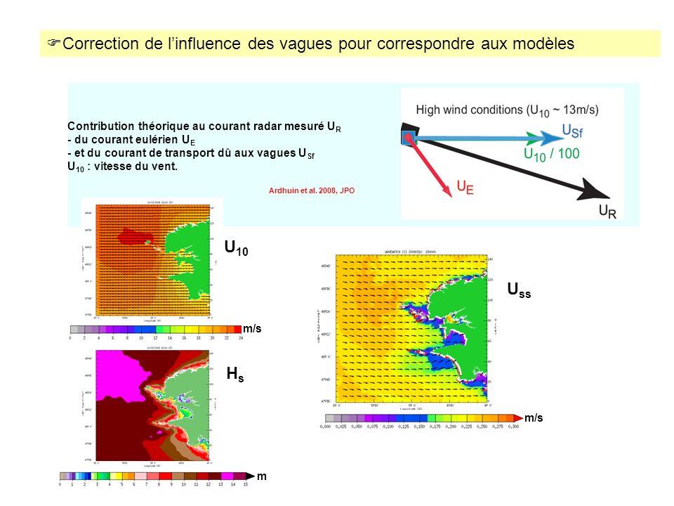 Correction de linfluence des vagues pour correspondre aux modèles Contribution théorique au courant radar mesuré U R - du courant eulérien U E - et du