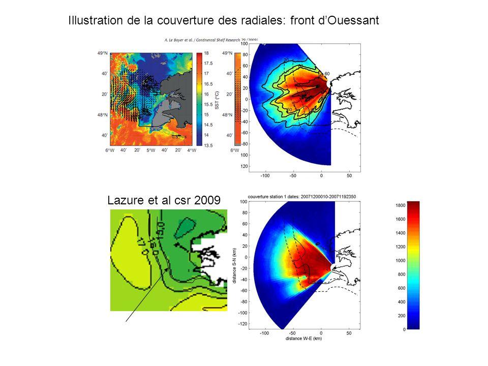 Lazure et al csr 2009 Illustration de la couverture des radiales: front dOuessant