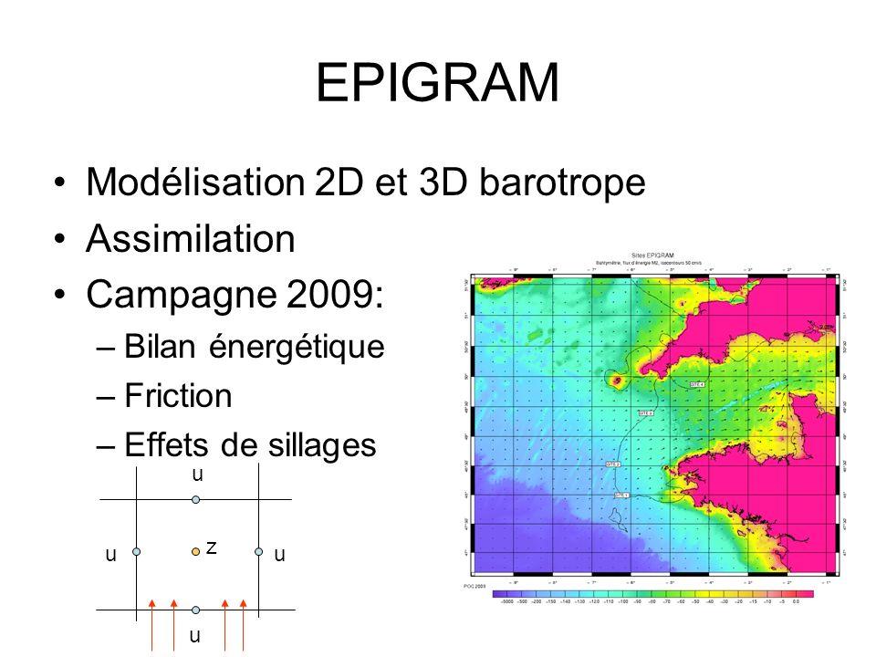 EPIGRAM Modélisation 2D et 3D barotrope Assimilation Campagne 2009: –Bilan énergétique –Friction –Effets de sillages z u u u u