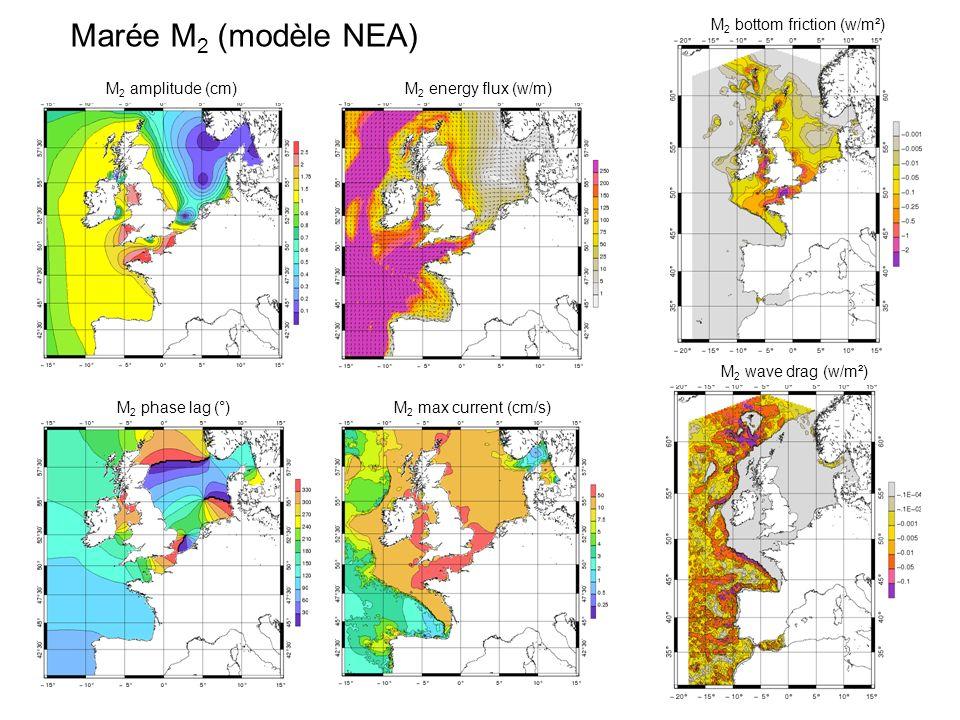 Marée M 2 GOT 4.7: M 2 amplitude (cm) NEA-COMAPI: M 2 amplitude (cm)