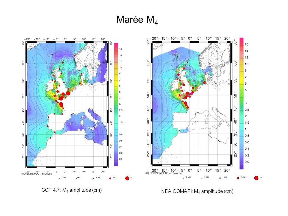 Marée M 4 GOT 4.7: M 4 amplitude (cm) NEA-COMAPI: M 4 amplitude (cm)