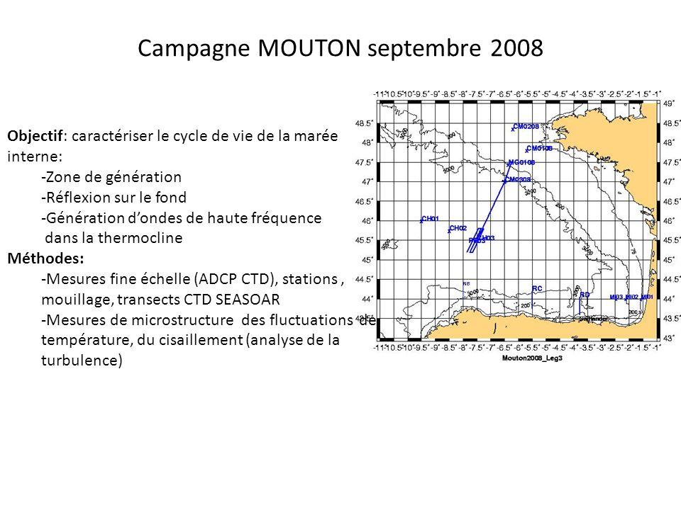 Campagne MOUTON septembre 2008 Objectif: caractériser le cycle de vie de la marée interne: -Zone de génération -Réflexion sur le fond -Génération dondes de haute fréquence dans la thermocline Méthodes: -Mesures fine échelle (ADCP CTD), stations, mouillage, transects CTD SEASOAR -Mesures de microstructure des fluctuations de température, du cisaillement (analyse de la turbulence)