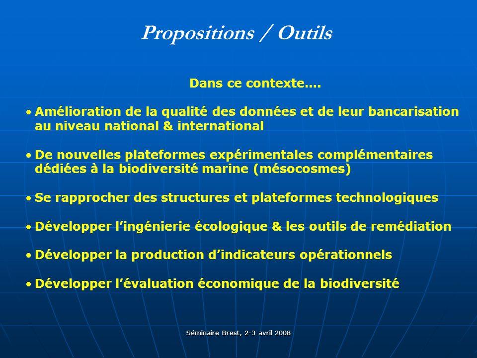 Séminaire Brest, 2-3 avril 2008 Propositions / Outils Dans ce contexte….
