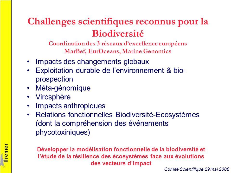 Challenges scientifiques reconnus pour la Biodiversité Coordination des 3 réseaux dexcellence européens MarBef, EurOceans, Marine Genomics Impacts des changements globaux Exploitation durable de lenvironnement & bio- prospection Méta-génomique Virosphère Impacts anthropiques Relations fonctionnelles Biodiversité-Ecosystèmes (dont la compréhension des événements phycotoxiniques) lfremer Développer la modélisation fonctionnelle de la biodiversité et létude de la résilience des écosystèmes face aux évolutions des vecteurs dimpact Comité Scientifique 29 mai 2008