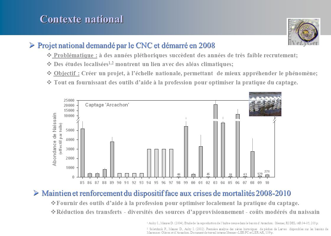 Contexte national Projet national demandé par le CNC et démarré en 2008 Projet national demandé par le CNC et démarré en 2008 Problématique : à des an
