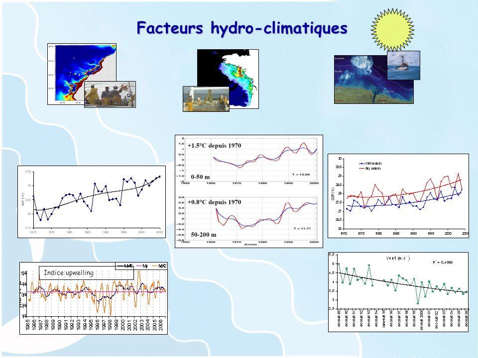 Indice upwelling Facteurs hydro-climatiques