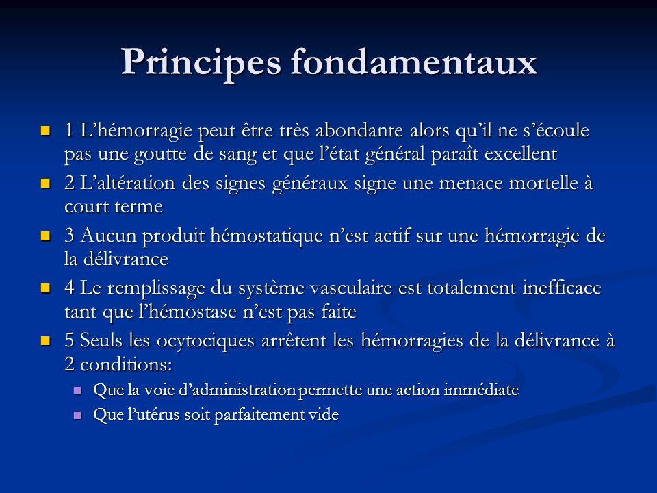 Principes fondamentaux 1 Lhémorragie peut être très abondante alors quil ne sécoule pas une goutte de sang et que létat général paraît excellent 1 Lhé