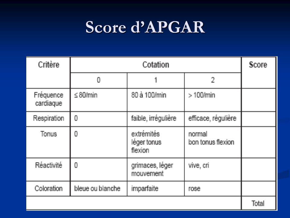 Score dAPGAR