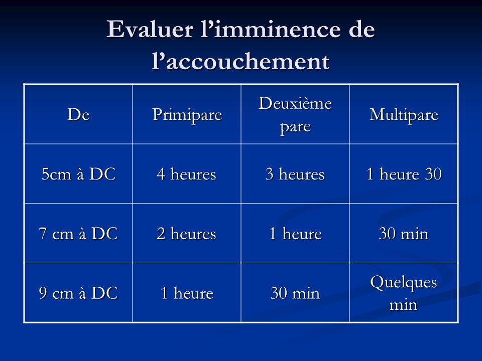 Evaluer limminence de laccouchement DePrimipare Deuxième pare Multipare 5cm à DC 4 heures 3 heures 1 heure 30 7 cm à DC 2 heures 1 heure 30 min 9 cm à DC 1 heure 30 min Quelques min