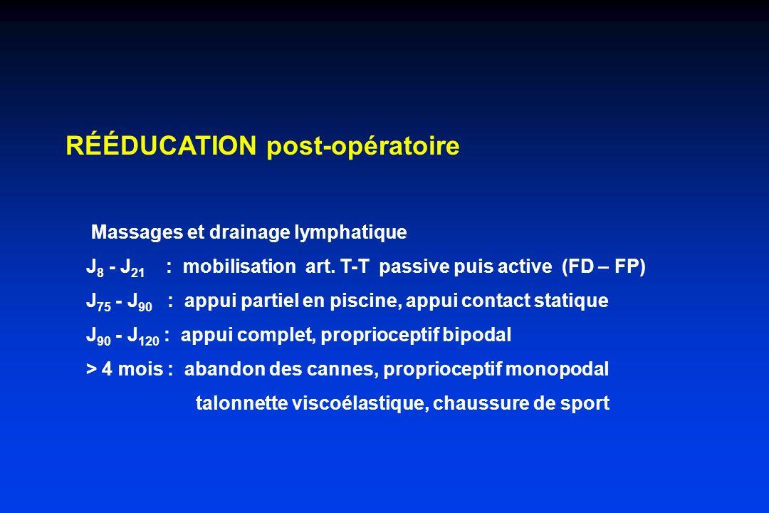 RÉÉDUCATION post-opératoire Massages et drainage lymphatique J 8 - J 21 : mobilisation art. T-T passive puis active (FD – FP) J 75 - J 90 : appui part