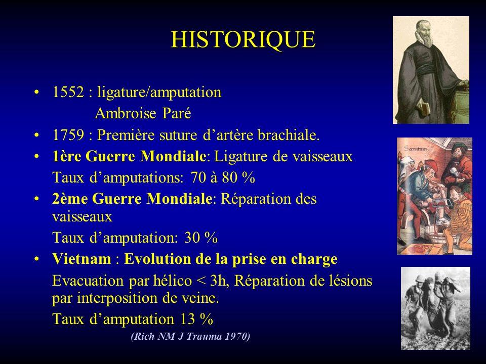 HISTORIQUE 1552 : ligature/amputation Ambroise Paré 1759 : Première suture dartère brachiale. 1ère Guerre Mondiale: Ligature de vaisseaux Taux damputa
