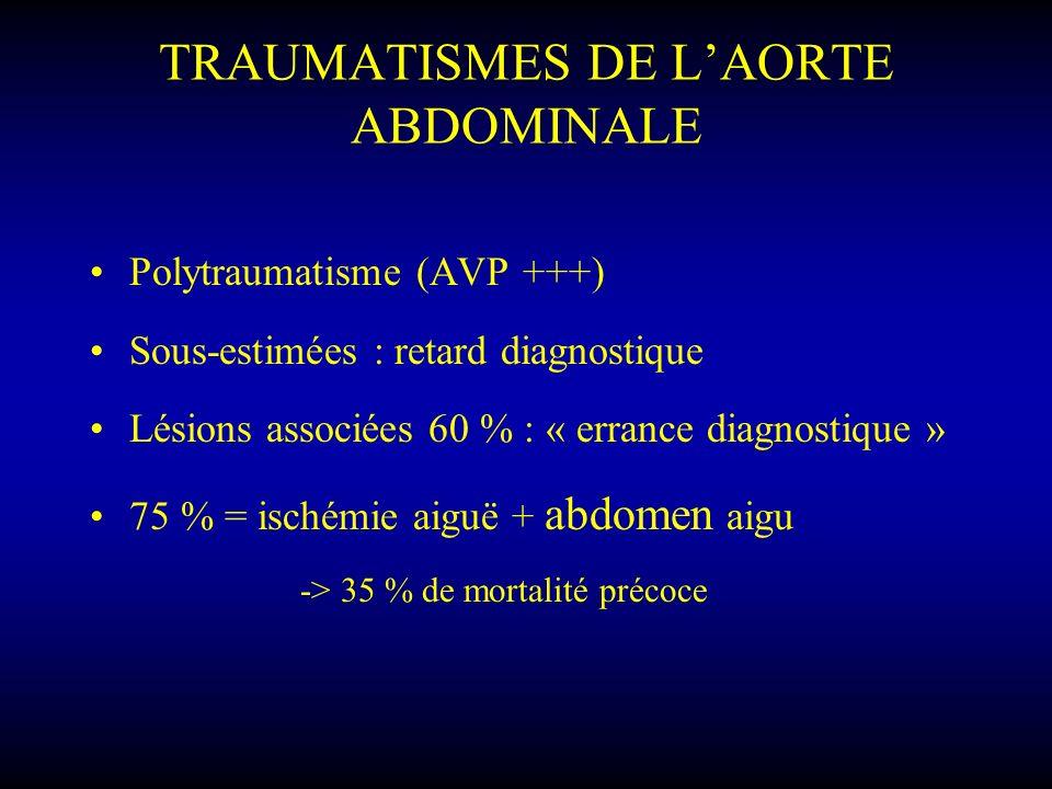 TRAUMATISMES DE LAORTE ABDOMINALE Polytraumatisme (AVP +++) Sous-estimées : retard diagnostique Lésions associées 60 % : « errance diagnostique » 75 %