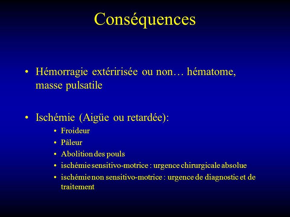 Conséquences Hémorragie extéririsée ou non… hématome, masse pulsatile Ischémie (Aigüe ou retardée): Froideur Pâleur Abolition des pouls ischémie sensi
