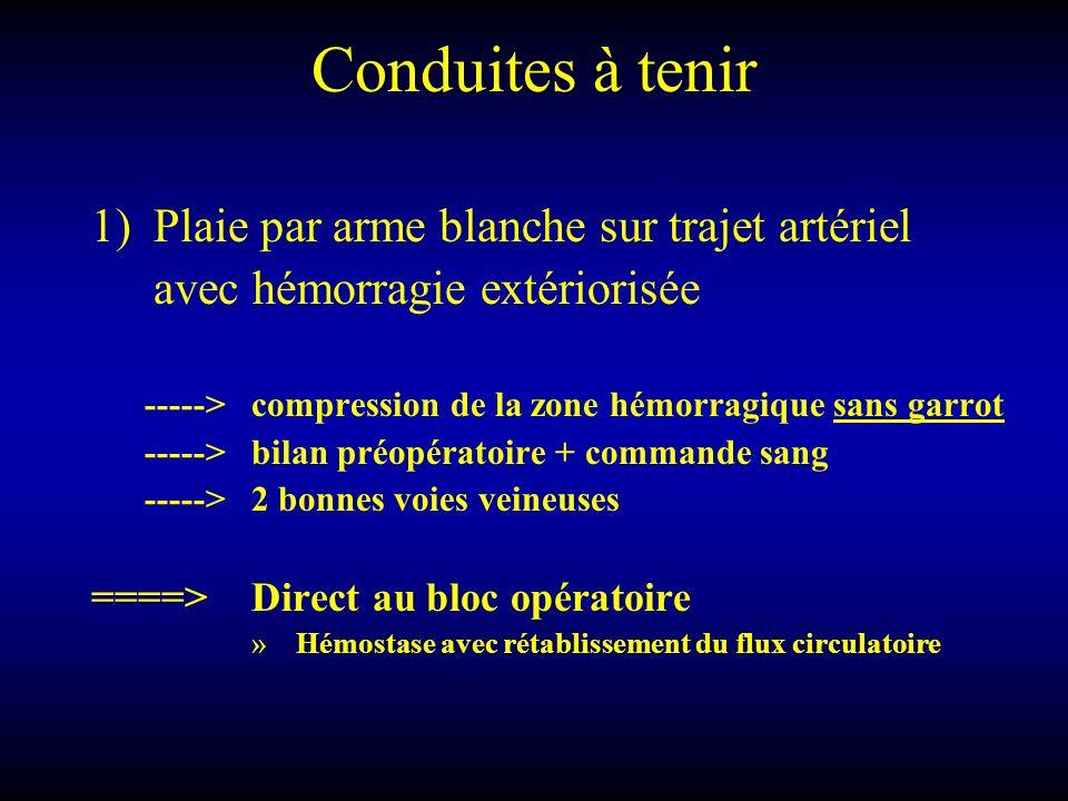 Conduites à tenir 1)Plaie par arme blanche sur trajet artériel avec hémorragie extériorisée ----->compression de la zone hémorragique sans garrot ----