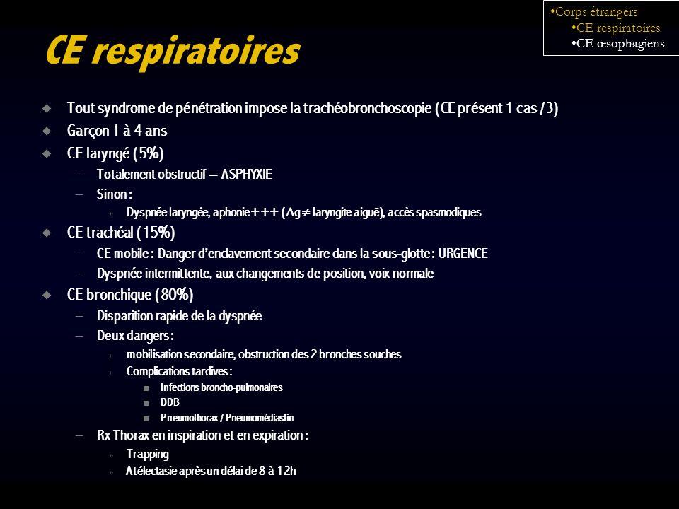 CE respiratoires Tout syndrome de pénétration impose la trachéobronchoscopie (CE présent 1 cas /3) Garçon 1 à 4 ans CE laryngé (5%) – Totalement obstr