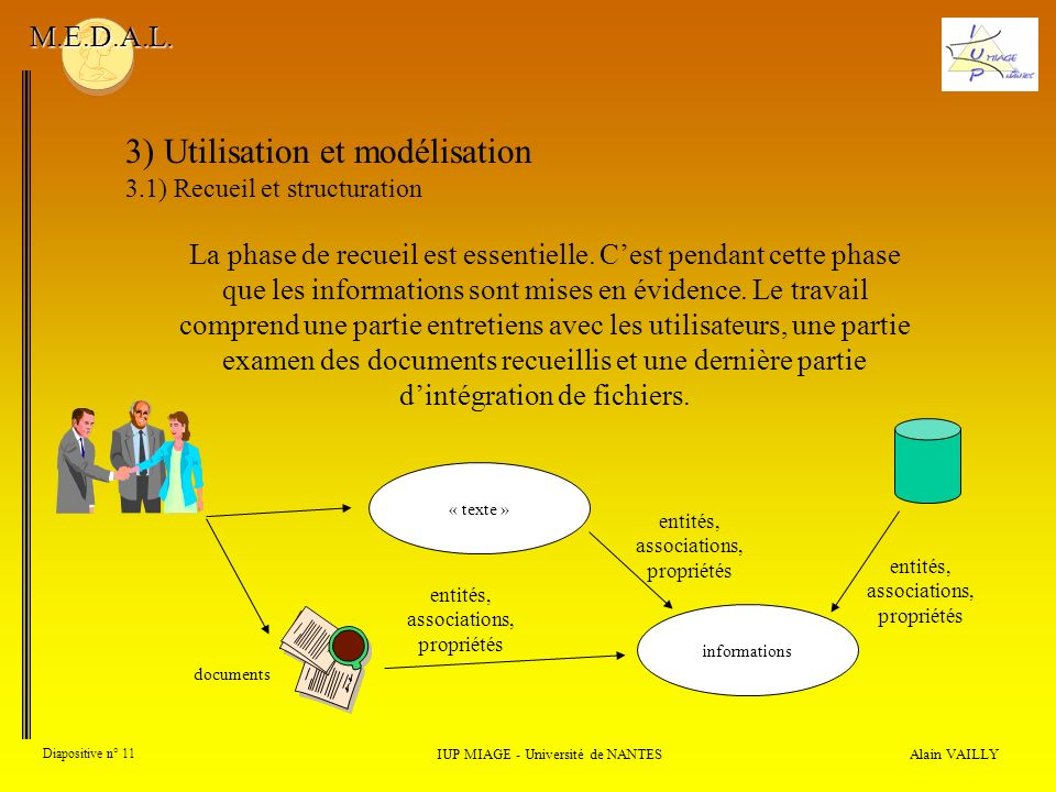 Alain VAILLY Diapositive n° 11 IUP MIAGE - Université de NANTES M.E.D.A.L.