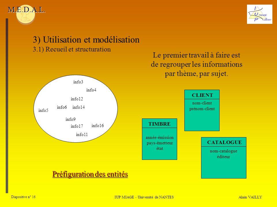Alain VAILLY Diapositive n° 16 IUP MIAGE - Université de NANTES M.E.D.A.L.