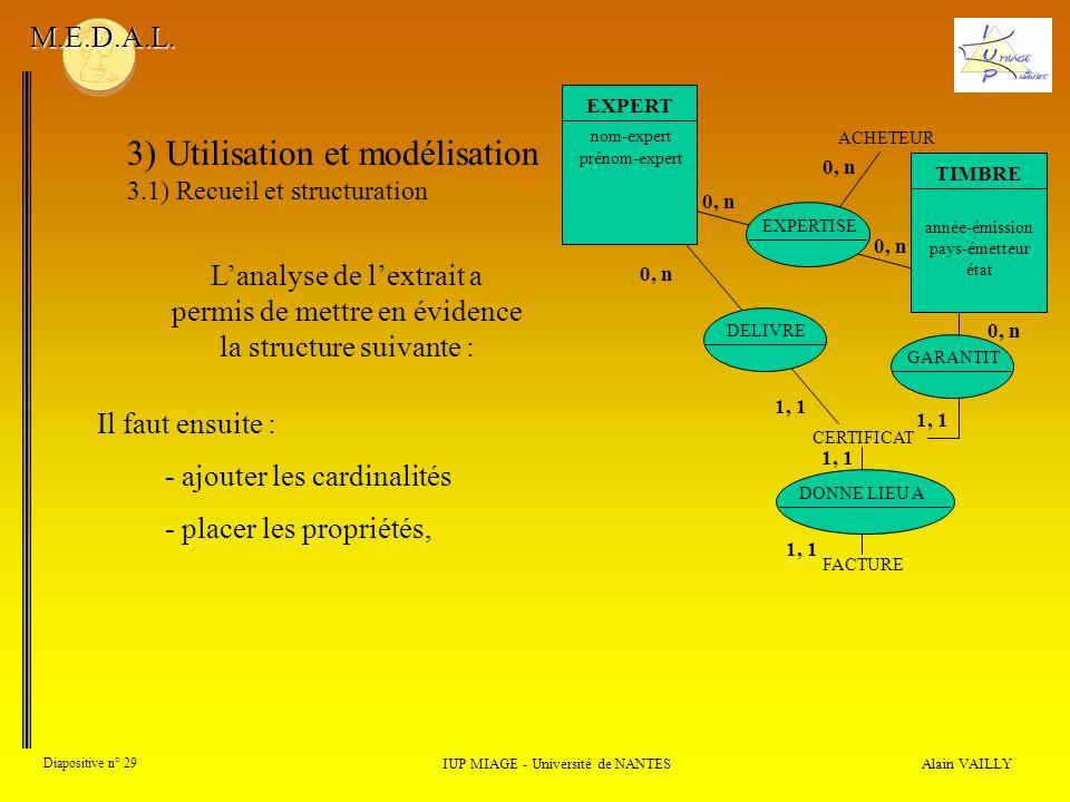Alain VAILLY Diapositive n° 29 IUP MIAGE - Université de NANTES M.E.D.A.L.