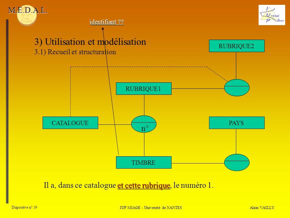 Alain VAILLY Diapositive n° 39 IUP MIAGE - Université de NANTES M.E.D.A.L.