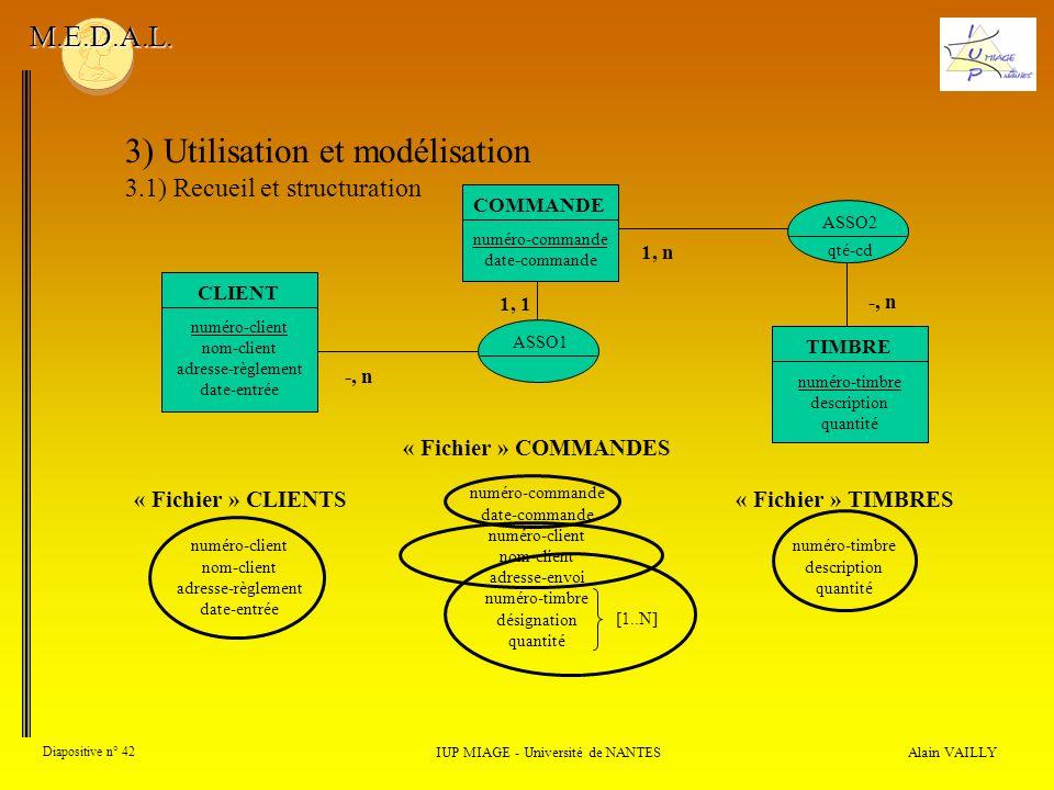ASSO2 qté-cd 1, n -, n Alain VAILLY Diapositive n° 42 IUP MIAGE - Université de NANTES M.E.D.A.L.