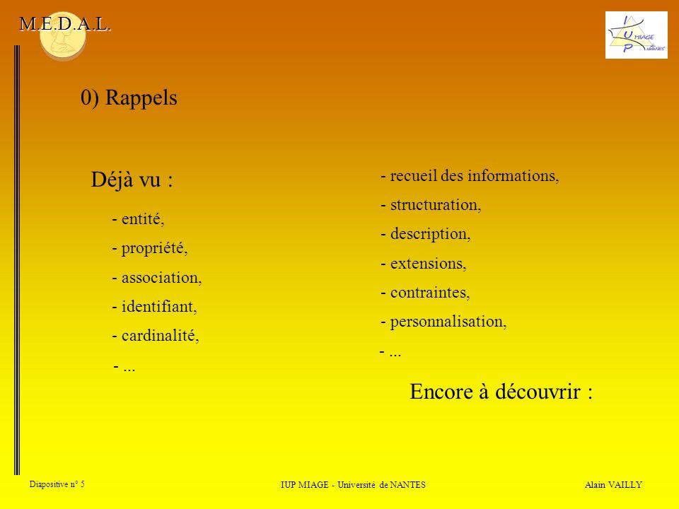 Alain VAILLY Diapositive n° 6 0) Rappels IUP MIAGE - Université de NANTES M.E.D.A.L.