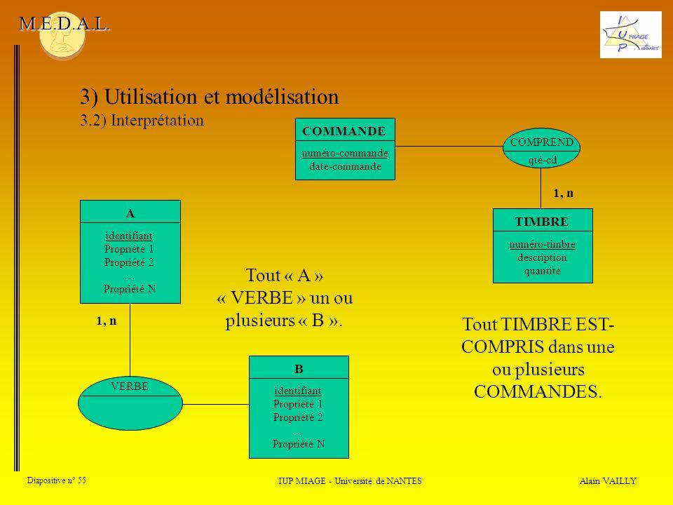 Alain VAILLY Diapositive n° 55 IUP MIAGE - Université de NANTES M.E.D.A.L.
