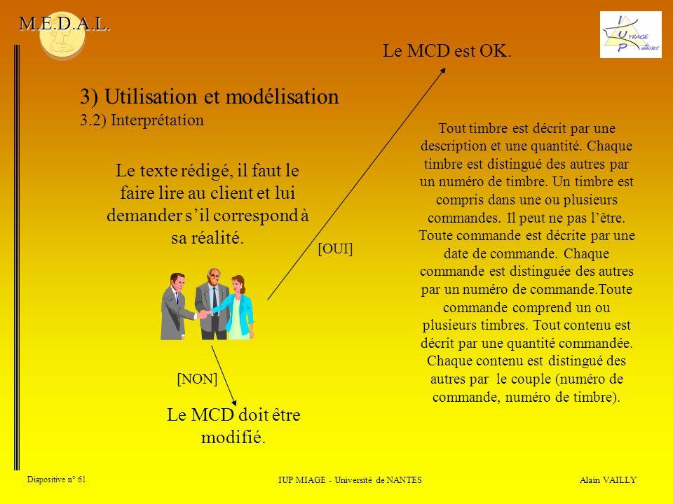 Alain VAILLY Diapositive n° 61 IUP MIAGE - Université de NANTES M.E.D.A.L.
