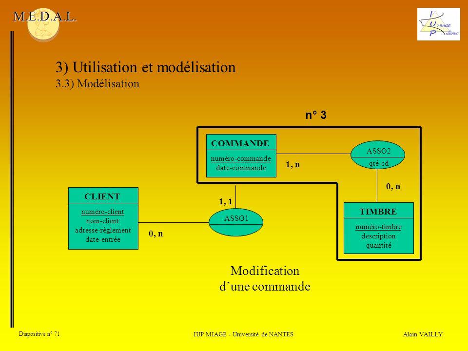 Alain VAILLY Diapositive n° 71 IUP MIAGE - Université de NANTES M.E.D.A.L.