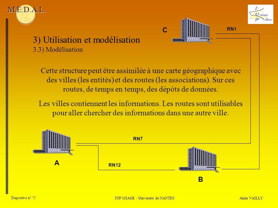 Alain VAILLY Diapositive n° 75 IUP MIAGE - Université de NANTES M.E.D.A.L.