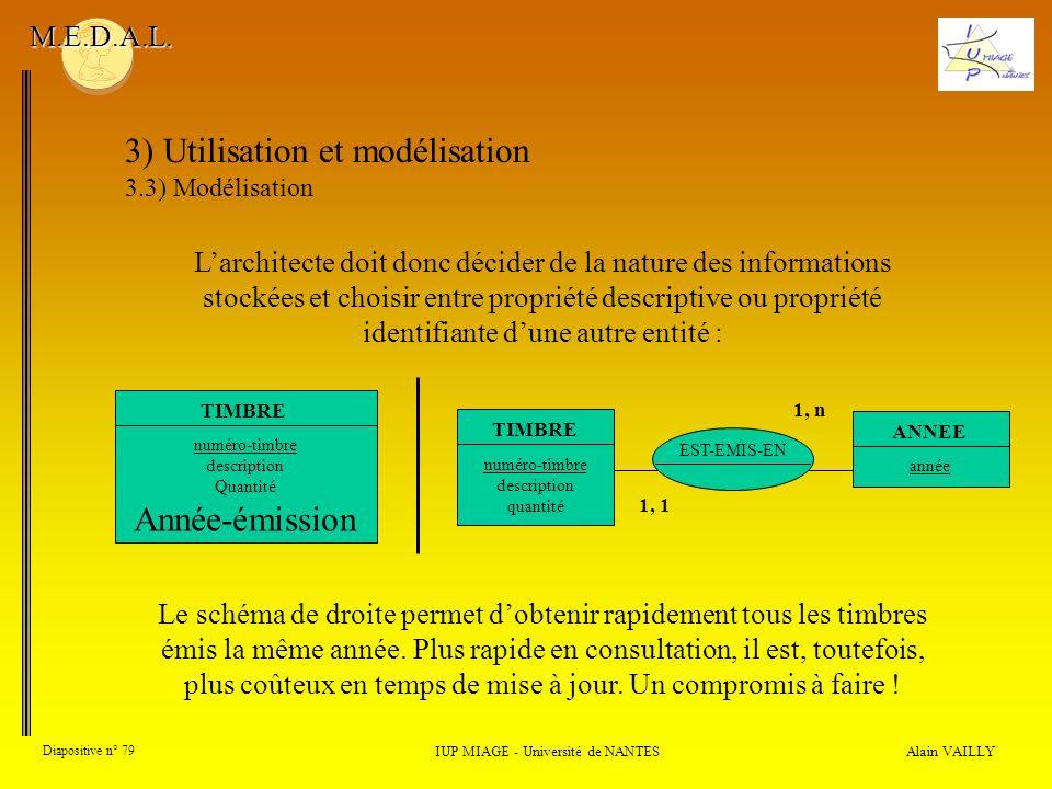Alain VAILLY Diapositive n° 79 IUP MIAGE - Université de NANTES M.E.D.A.L.