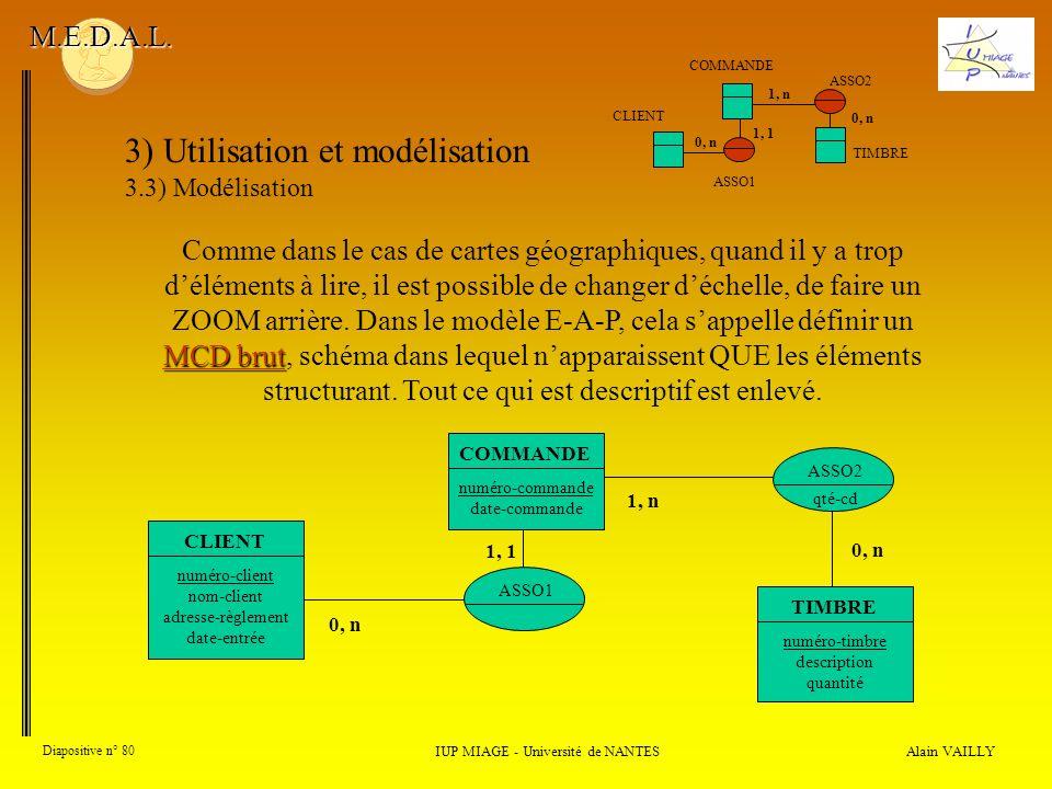 Alain VAILLY Diapositive n° 80 IUP MIAGE - Université de NANTES M.E.D.A.L.