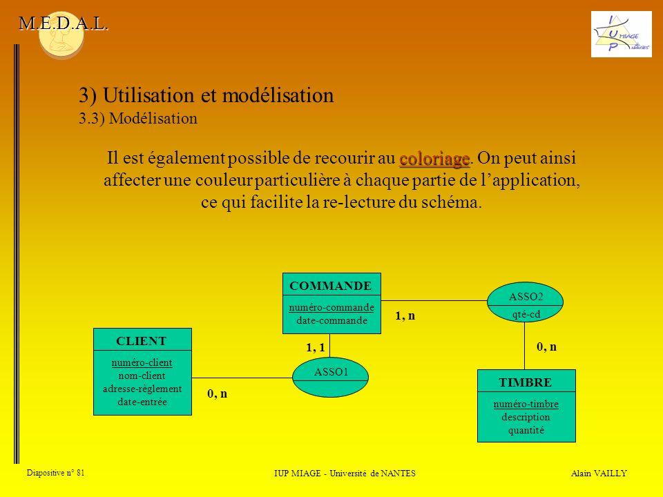 Alain VAILLY Diapositive n° 81 IUP MIAGE - Université de NANTES M.E.D.A.L.