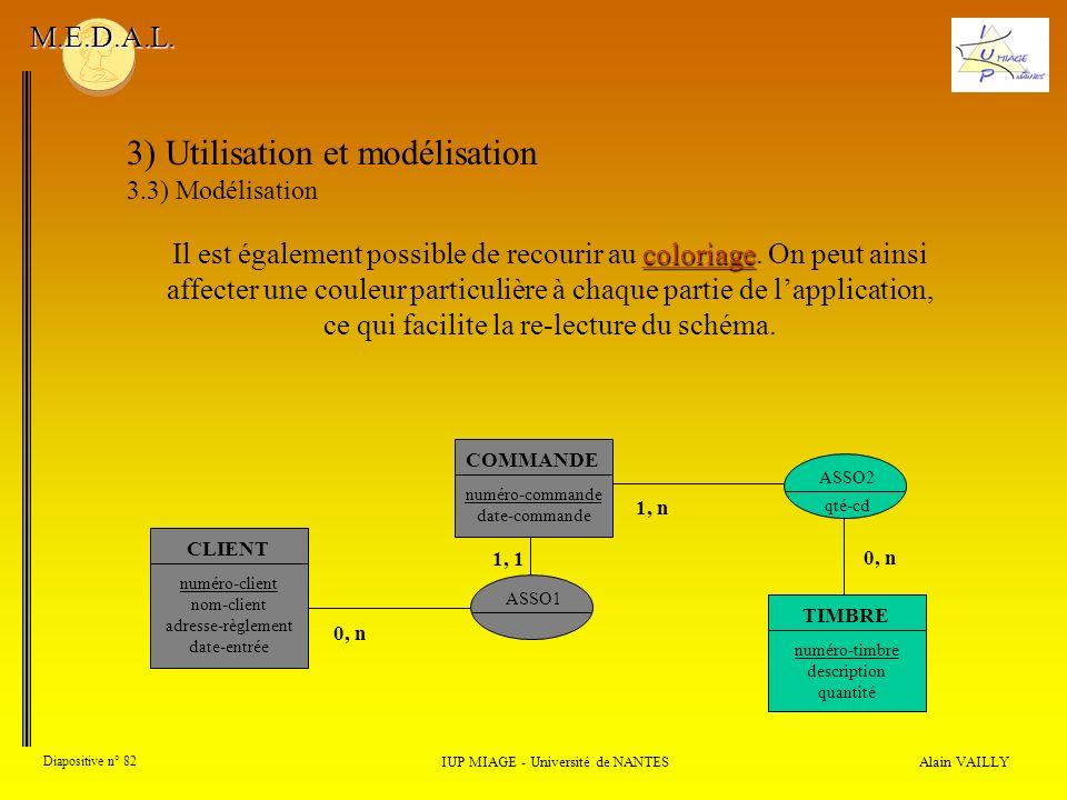 Alain VAILLY Diapositive n° 82 IUP MIAGE - Université de NANTES M.E.D.A.L.