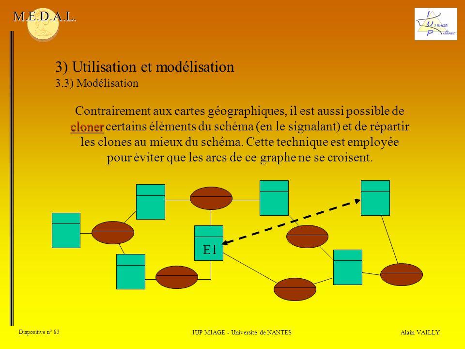 Alain VAILLY Diapositive n° 83 IUP MIAGE - Université de NANTES M.E.D.A.L.