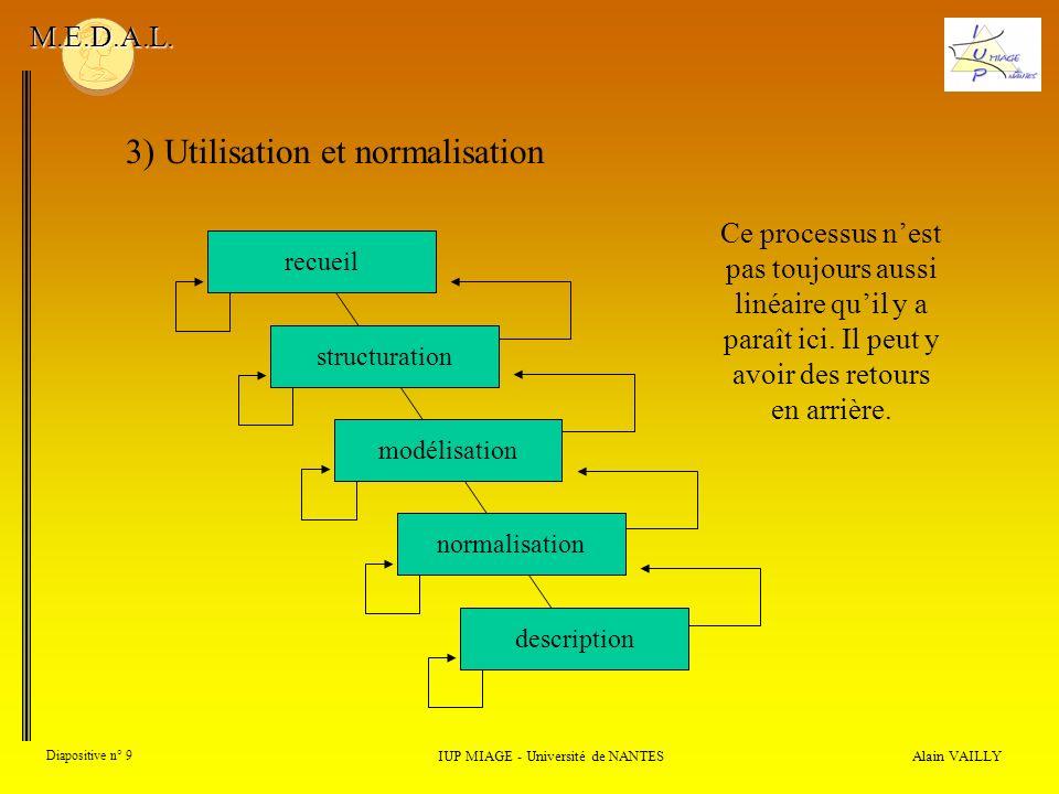 Il y a un parallèle assez net entre ce travail et celui dun orpailleur : Alain VAILLY Diapositive n° 10 IUP MIAGE - Université de NANTES M.E.D.A.L.