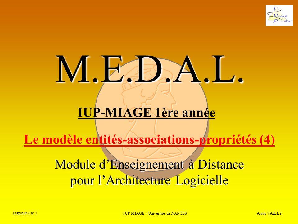 Alain VAILLY Diapositive n° 52 IUP MIAGE - Université de NANTES M.E.D.A.L.