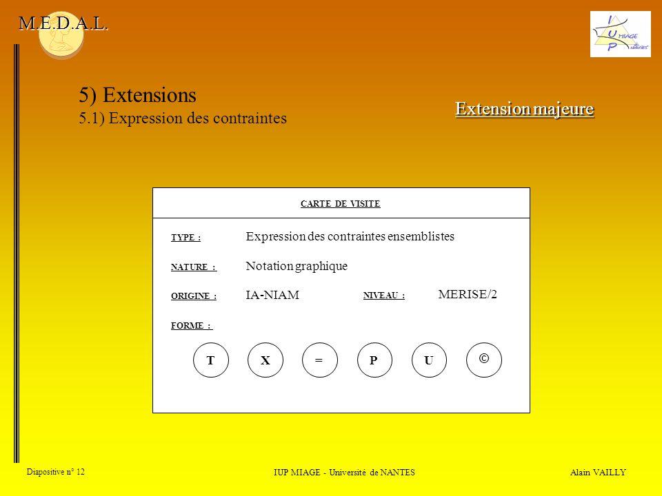 Alain VAILLY Diapositive n° 12 IUP MIAGE - Université de NANTES M.E.D.A.L. 5) Extensions 5.1) Expression des contraintes Extension majeure CARTE DE VI