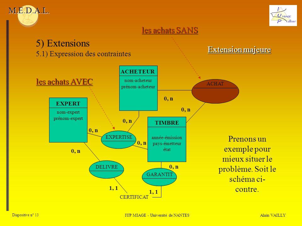 Alain VAILLY Diapositive n° 13 IUP MIAGE - Université de NANTES M.E.D.A.L. 5) Extensions 5.1) Expression des contraintes Extension majeure Prenons un