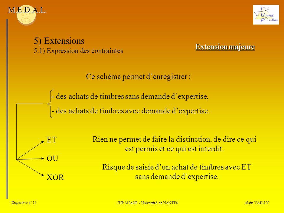 Alain VAILLY Diapositive n° 14 IUP MIAGE - Université de NANTES M.E.D.A.L. 5) Extensions 5.1) Expression des contraintes Extension majeure Ce schéma p