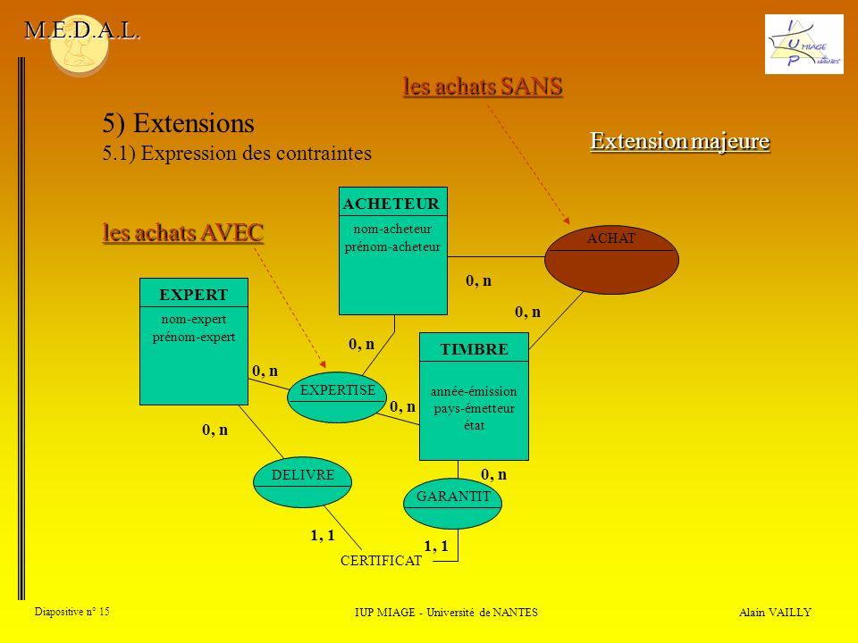 Alain VAILLY Diapositive n° 15 IUP MIAGE - Université de NANTES M.E.D.A.L. 5) Extensions 5.1) Expression des contraintes Extension majeure EXPERTISE C