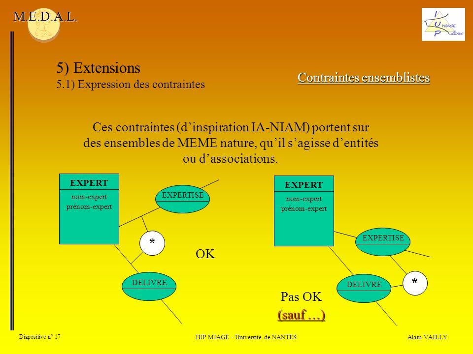 Alain VAILLY Diapositive n° 17 IUP MIAGE - Université de NANTES M.E.D.A.L. 5) Extensions 5.1) Expression des contraintes Contraintes ensemblistes Ces