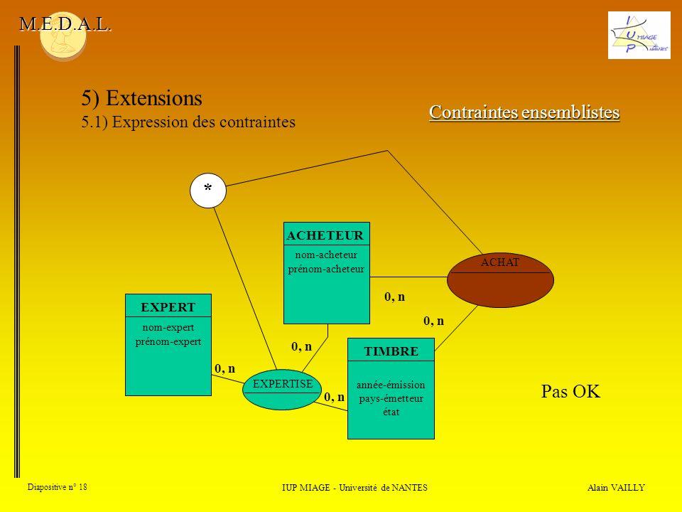 Alain VAILLY Diapositive n° 18 IUP MIAGE - Université de NANTES M.E.D.A.L. 5) Extensions 5.1) Expression des contraintes Contraintes ensemblistes Pas