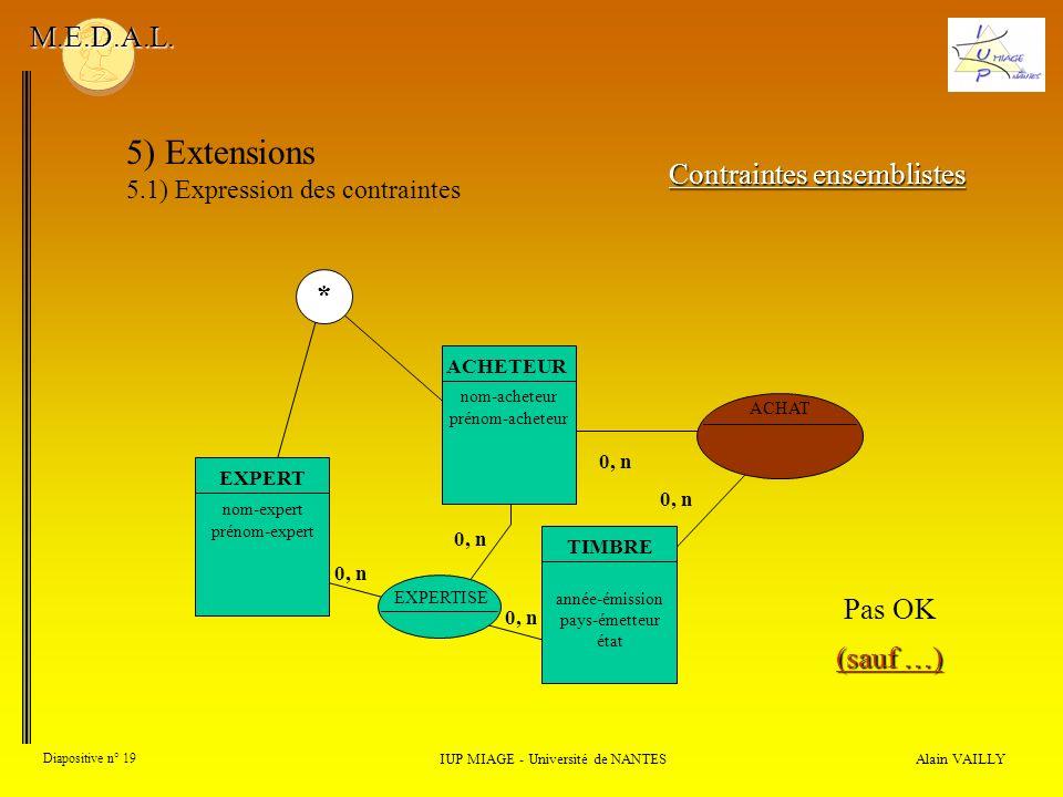 Alain VAILLY Diapositive n° 19 IUP MIAGE - Université de NANTES M.E.D.A.L. 5) Extensions 5.1) Expression des contraintes Contraintes ensemblistes Pas