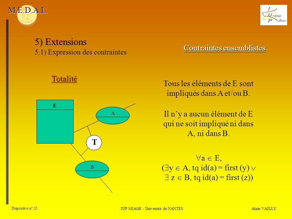 Alain VAILLY Diapositive n° 20 IUP MIAGE - Université de NANTES M.E.D.A.L. 5) Extensions 5.1) Expression des contraintes Contraintes ensemblistes Tota