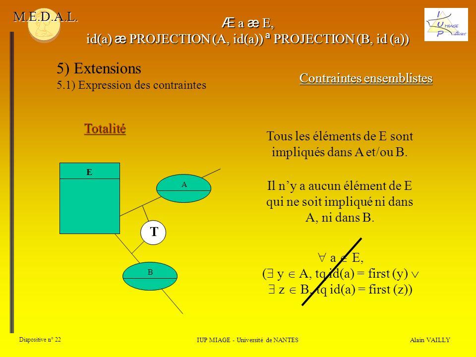 Alain VAILLY Diapositive n° 22 IUP MIAGE - Université de NANTES M.E.D.A.L. 5) Extensions 5.1) Expression des contraintes Contraintes ensemblistes Tota