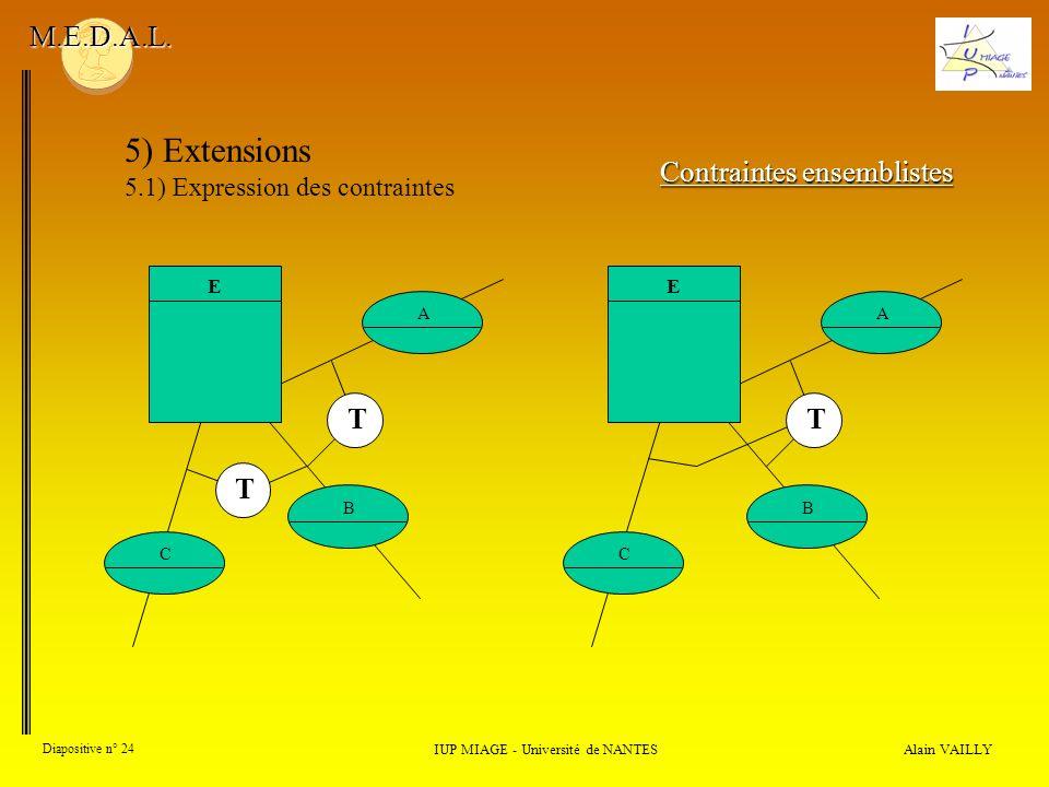 Alain VAILLY Diapositive n° 24 IUP MIAGE - Université de NANTES M.E.D.A.L. 5) Extensions 5.1) Expression des contraintes Contraintes ensemblistes A B