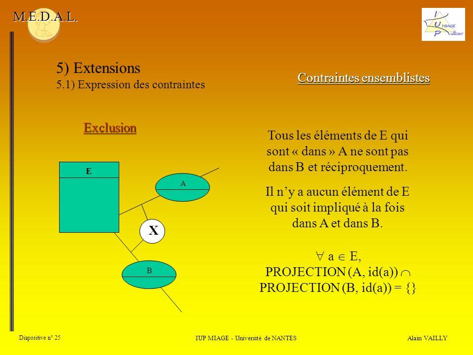 Alain VAILLY Diapositive n° 25 IUP MIAGE - Université de NANTES M.E.D.A.L. 5) Extensions 5.1) Expression des contraintes Contraintes ensemblistes Excl