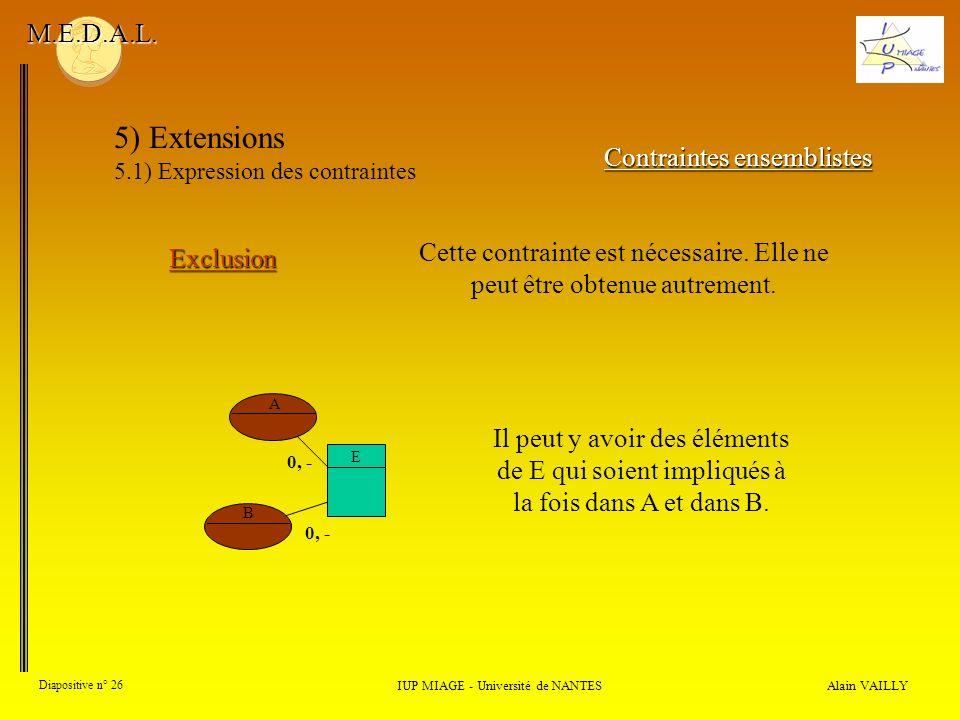 Alain VAILLY Diapositive n° 26 IUP MIAGE - Université de NANTES M.E.D.A.L. 5) Extensions 5.1) Expression des contraintes Contraintes ensemblistes Excl