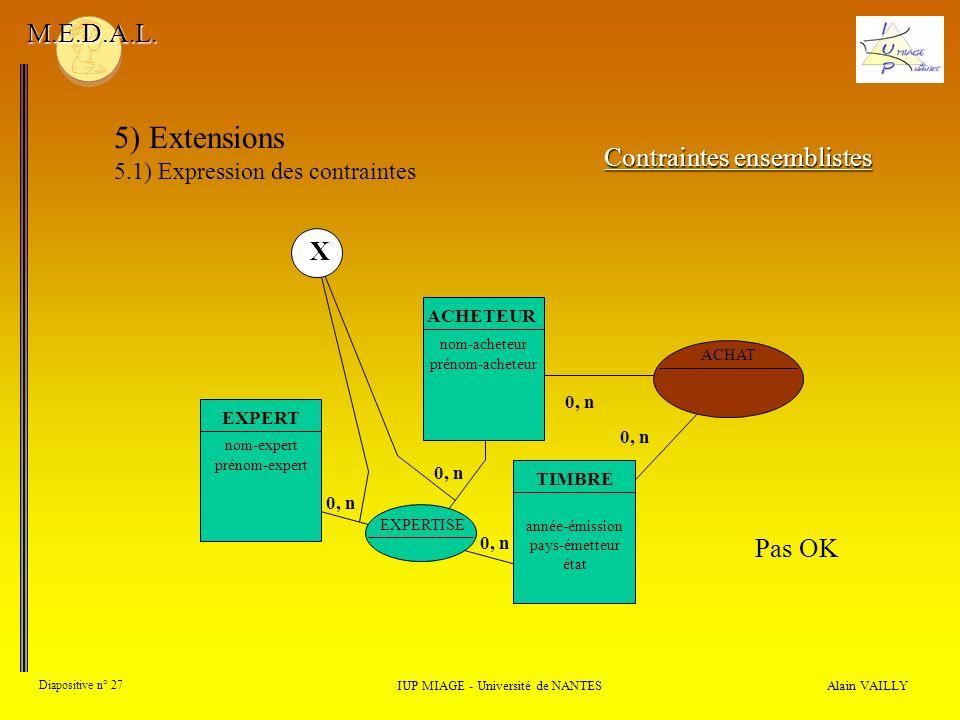 Alain VAILLY Diapositive n° 27 IUP MIAGE - Université de NANTES M.E.D.A.L. 5) Extensions 5.1) Expression des contraintes Contraintes ensemblistes Pas