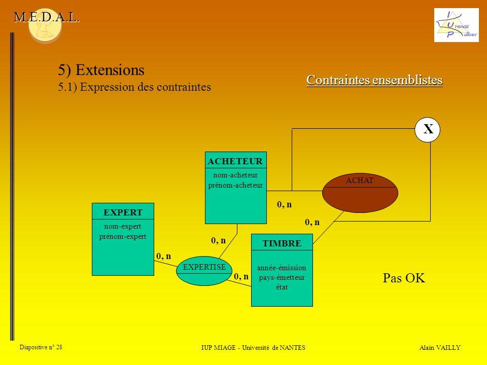 Alain VAILLY Diapositive n° 28 IUP MIAGE - Université de NANTES M.E.D.A.L. 5) Extensions 5.1) Expression des contraintes Contraintes ensemblistes Pas